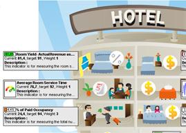 Live Hotel Info-Graphic